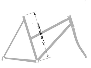 ukuran sepeda center to top